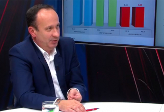 Analistul economic, Adrian Câciu