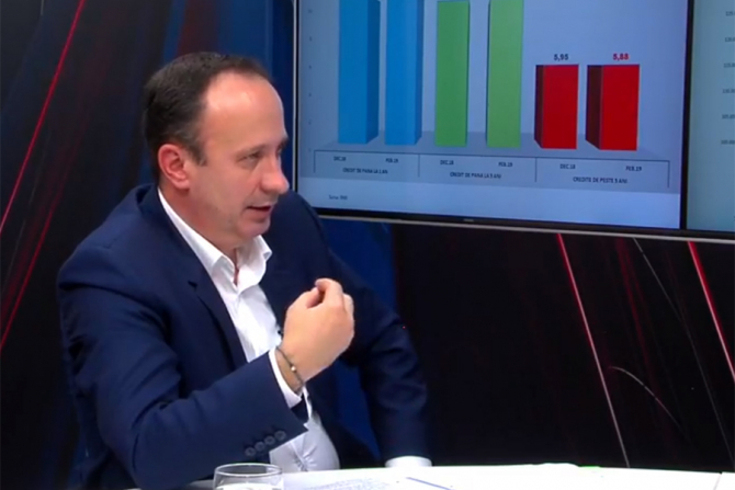 Adrian Câciu, a scris într-o postare pe Facebook despre faptul că sectoarele economice s-au închis, iar apoi s-au dat acces la credite. Economic nu se potrivește nimic.