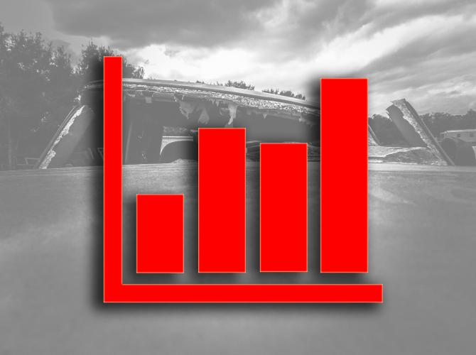 România se afla în fruntea topului accidentelor rutiere în Europa