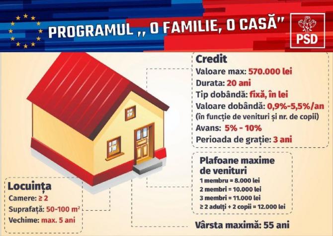 Un nou program pentru români