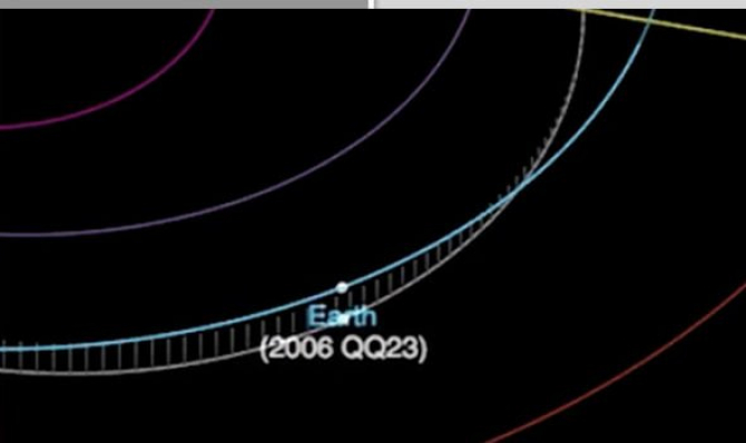 Punctul calclulat prin care va trece asteroidul 2006 QQ23