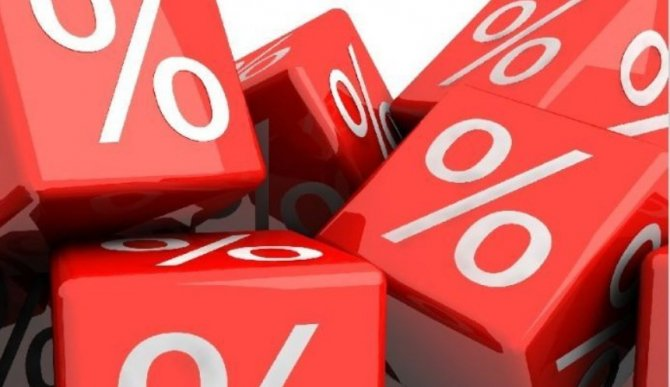 Cele mai scăzute dobânzi din ISTORIE nu au stimulat creditarea în Polonia