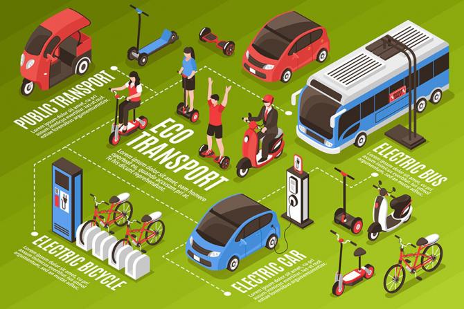 Transportul în comun ar putea deveni ecologic începând cu anul 2025