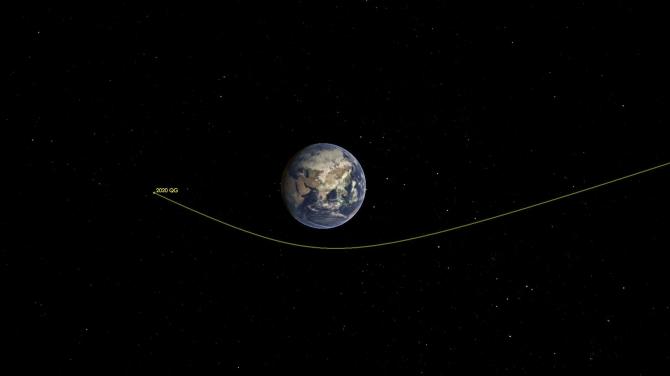 Asteroidul 2020 QB
