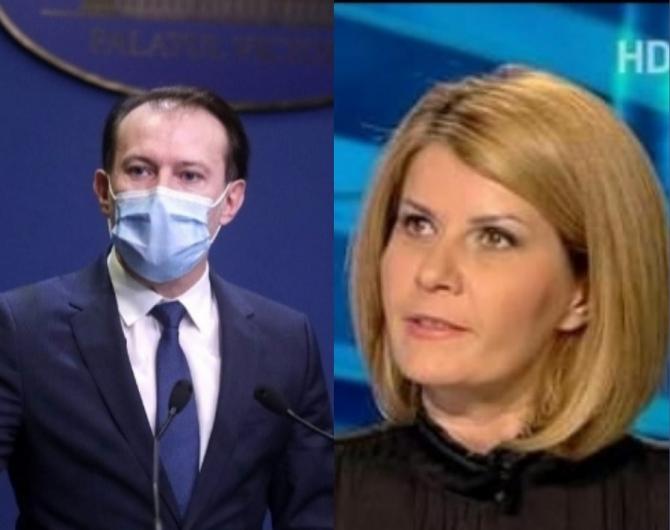 Buget 2021. Elena Cristian: Două întrebări la care premierul Cîțu nu vrea în ruptul capului să răspundă