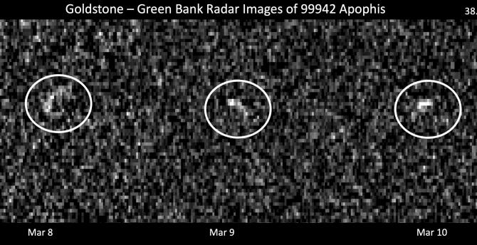 Asteroidul pleacă și revine