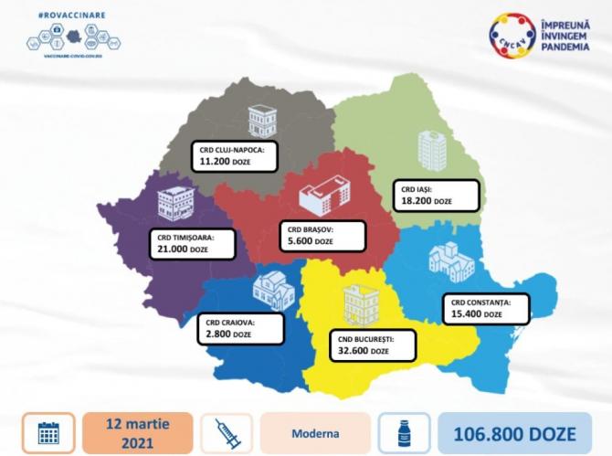 Procesul de vaccinare din Etapa a III a începe și pentru persoanele din București și Ilfov.