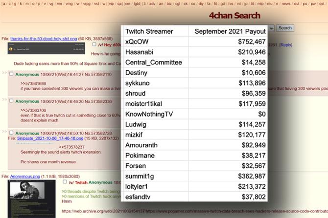 Hackerii au dat publicității printre altele și încasările streamerilor